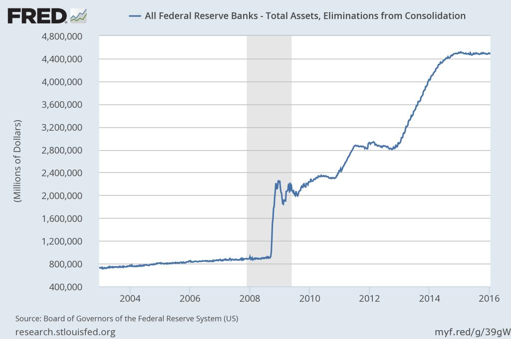 balance Fed
