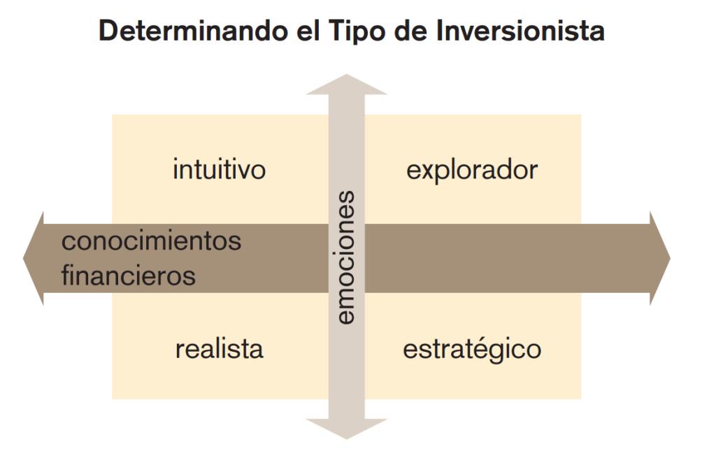 clases de inversor