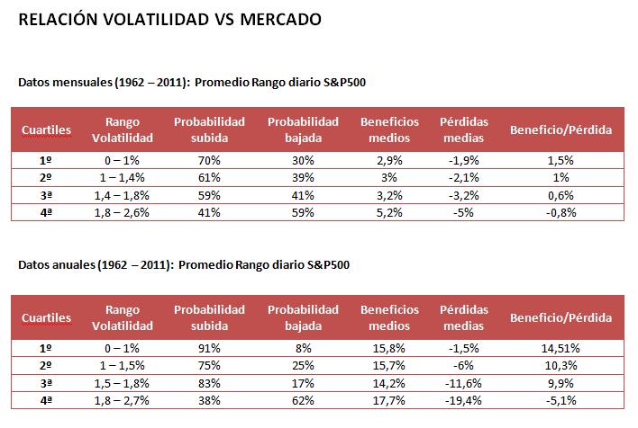 Volatilidad Mercado