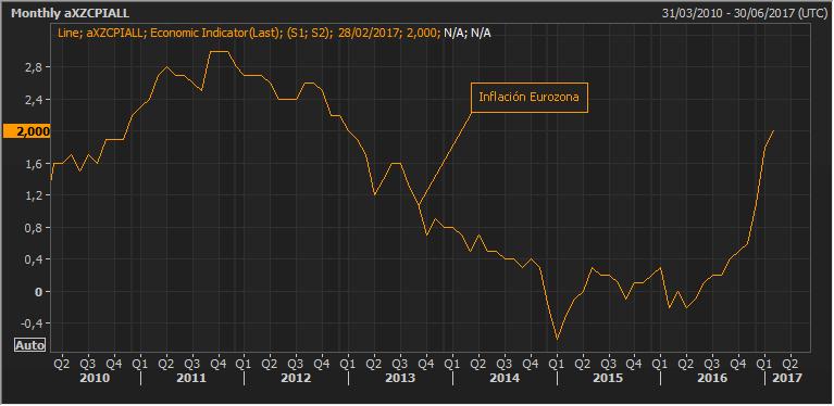 El BCE no varía el rumbo de la política monetaria, aunque perjudique a Alemania 2