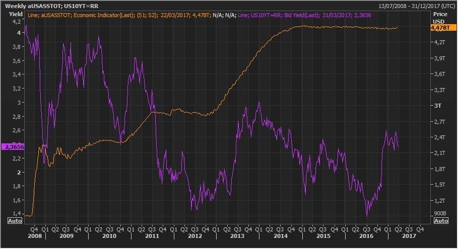 Manipular el mercado de deuda es fácil si te llamas Fed, BCE o BoJ 1