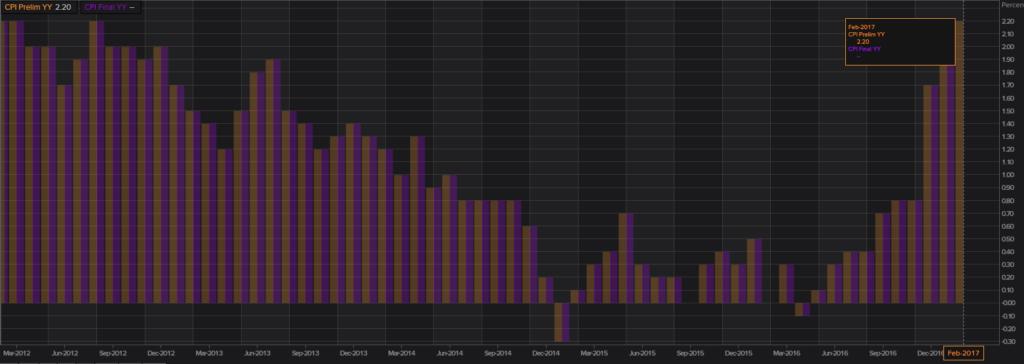 El BCE no varía el rumbo de la política monetaria, aunque perjudique a Alemania 3