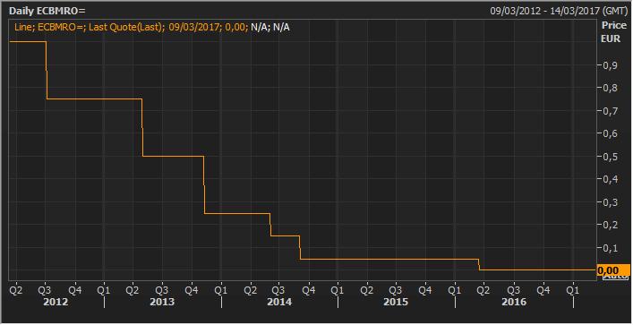 El BCE no varía el rumbo de la política monetaria, aunque perjudique a Alemania 1