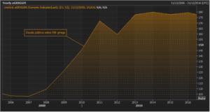 Grecia mejora paulatinamente sus expectativas financieras 1
