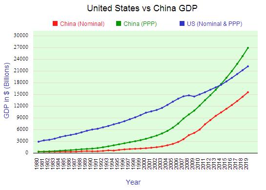 Midiendo la economía a través del PIB 1