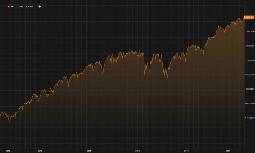 El Ibex se marca la mayor subida desde abril 2