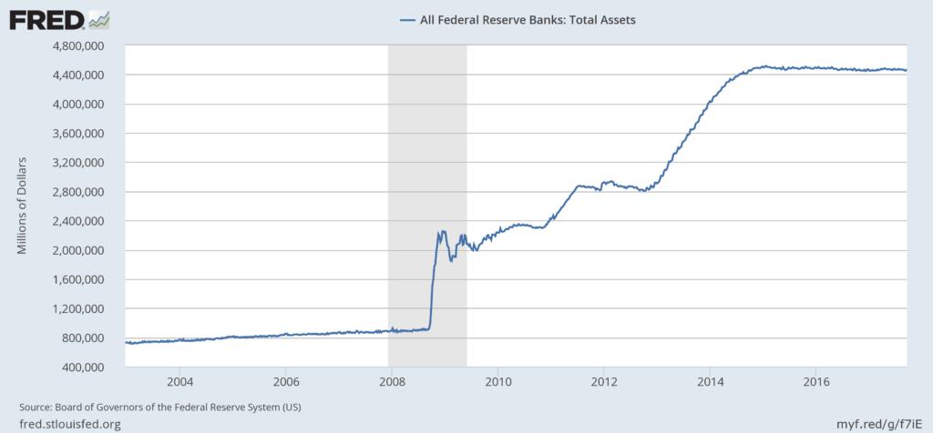 La Reserva Federal empezará a reducir balance en octubre 1