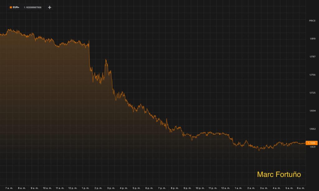 Draghi recorta el programa de compras hasta 30.000 millones a partir de enero 2