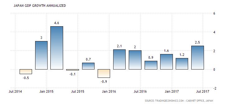 El Nikkei 225 sube a su nivel más alto desde enero de 1992 2