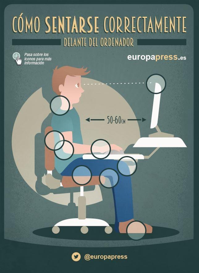 Como sentarse en el trabajo