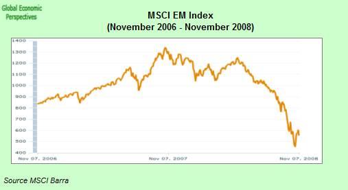 La semana en los mercados (6-13 Nov) 3