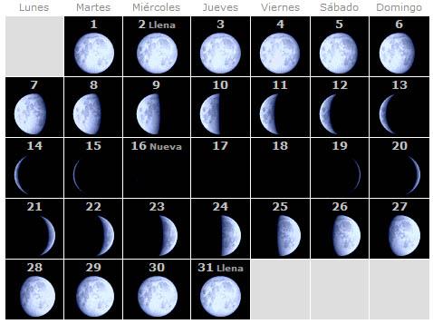 calendario-lunar-de-diciembre
