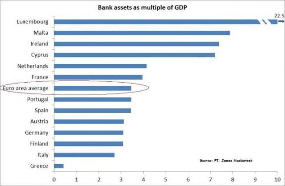 mar25_bank-assets