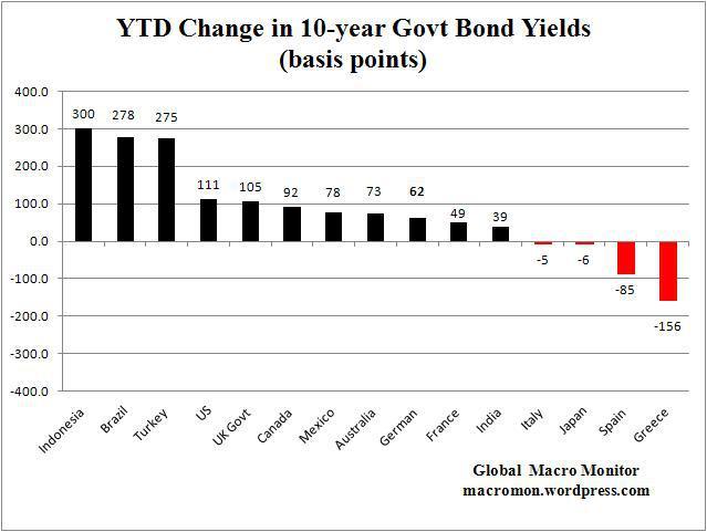 sep16_global-rates