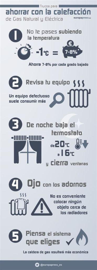 Fotonoticia 20141107115729 644 for Ahorrar calefaccion electrica