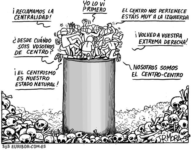 Centro, centrantes. Euribor-centro-politico