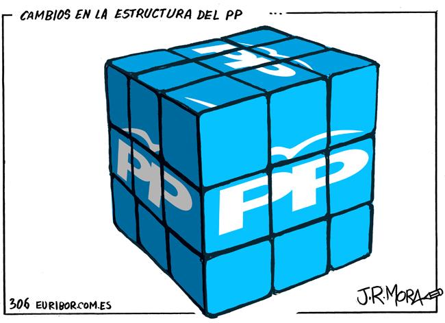 euribor-cambios-pp