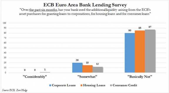 ECB past 6 months