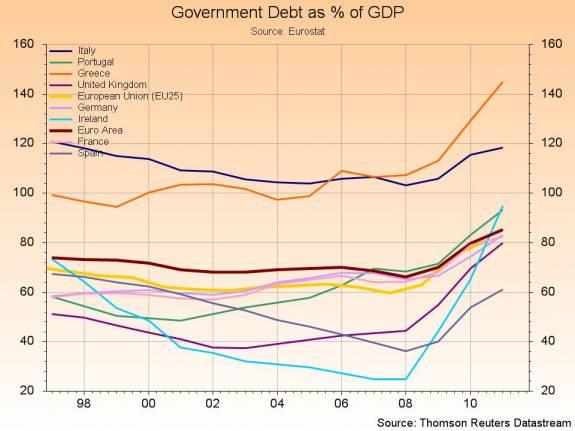 publiuc-debt