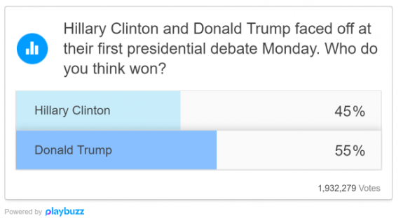 vote-now-who-won-the-first-clinton-trump-debate-time