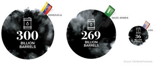 Venezuela Saudita 2