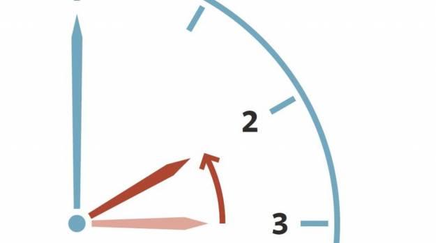 Cambio de hora 2017: este domingo se atrasan los relojes una hora