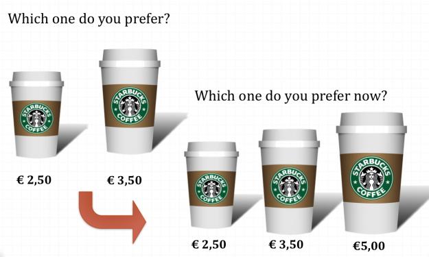 La carta de vinos, el café del Starbucks y el iPhone X de 1.329€ 2