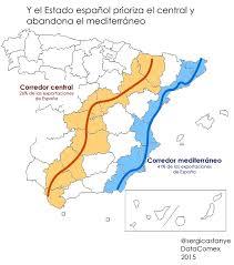 El Corredor Central del Mediterraneo 1