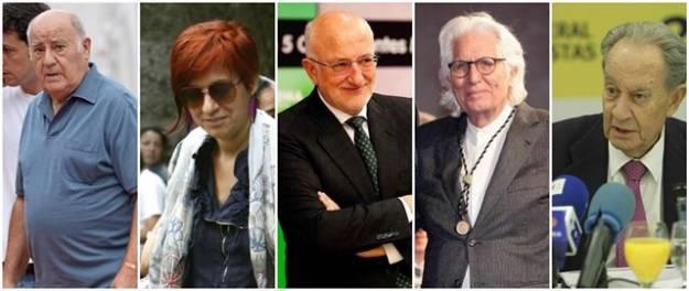 El 10% de las familias más ricas de España acumulan casi la mitad de la riqueza del país 1