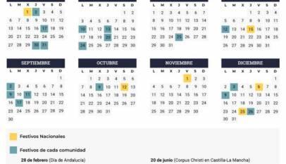 Calendario Unicaja.Calendario Lalboral 2019
