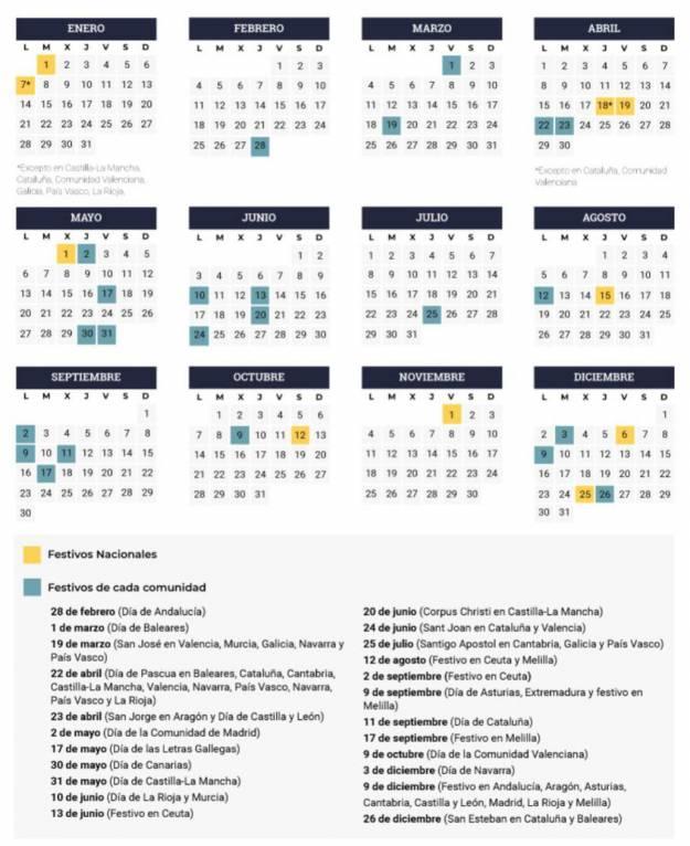 Calendario lalboral 2019
