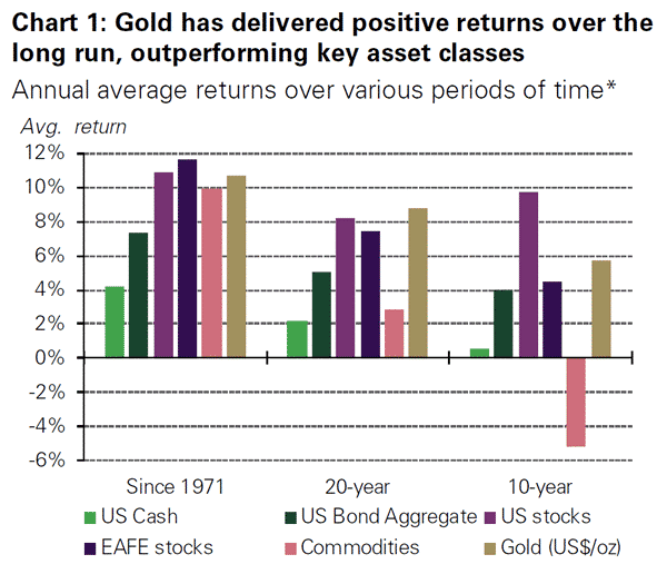 gold-as-a-strategic-asset-chart-1-600-v2.png