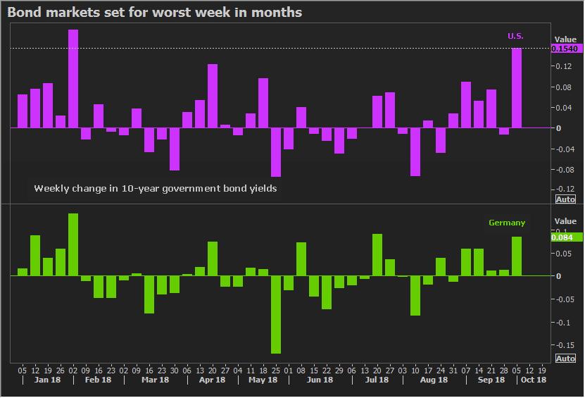 peor-semana-bonos-1.png