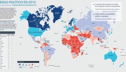 riesgo-politico-2015-1024x551.png