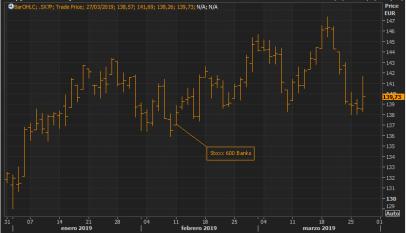 Draghi da esperanzas a los bancos del norte de Europa con tasas de depósito escalonadas