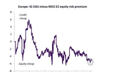 ¿Y si el BCE se dispusiera a la compra de acciones?