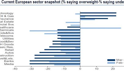La banca europea y el shock de pesimismo
