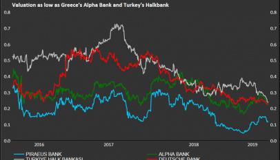 Deutsche Bank: el claro ejemplo de los problemas bancarios de Alemania