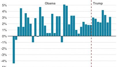 La economía estadounidense va demasiado bien este año para emprender varios recortes de tipos de interés