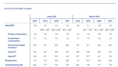 En gran problema de crecimiento de la Eurozona