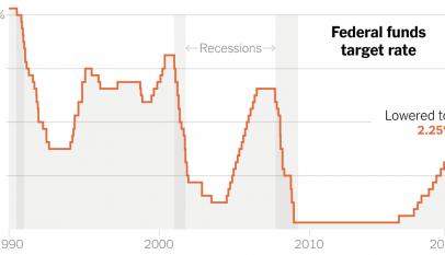 Las tres razones por las cuales la Reserva Federal ha bajado tipos de interés