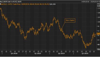 La banca europea toma protagonismo en bolsa: La mayor subida desde marzo de 2017