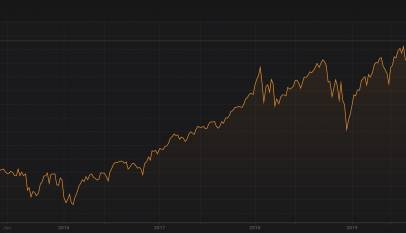 Se recrudece la desaceleración, mientras que el S&P500 marca máximos históricos