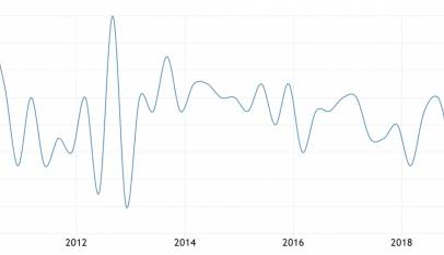 Las elecciones del Reino Unido incrementan la incertidumbre fuertemente ralentizada