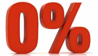 Se veía venir: 5 bancos ya comercializan depósitos al 0% TAE