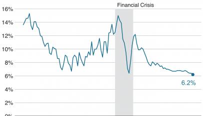China usará toda su política monetaria y fiscal para no bajar de un crecimiento del 6%