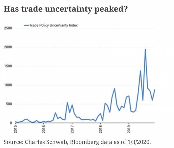 La guerra comercial EEUU-China y la resolución del Brexit marcarán la agenda de los mercados en 2020 1