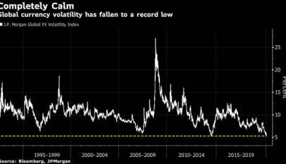 La volatilidad de las divisas en mínimos históricos