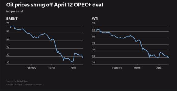 Máxima cooperación global para no dejar caer los precios del petróleo 1