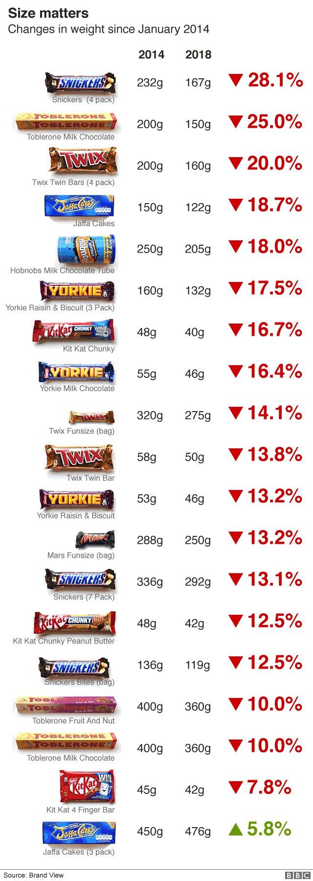 El monstruo de las galletas no es Triki es Shrinkflation 2